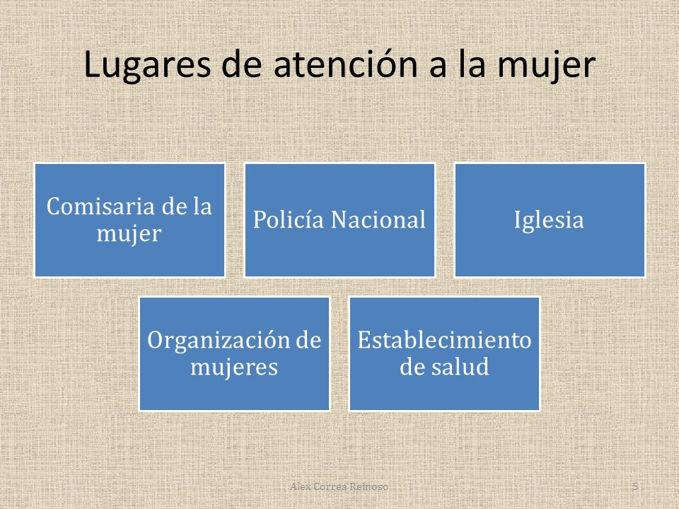 Lugares de atención a la mujer Comisaria de la mujer Policía NacionalIglesia Organización de mujeres Establecimiento de salud Alex Correa Reinoso5