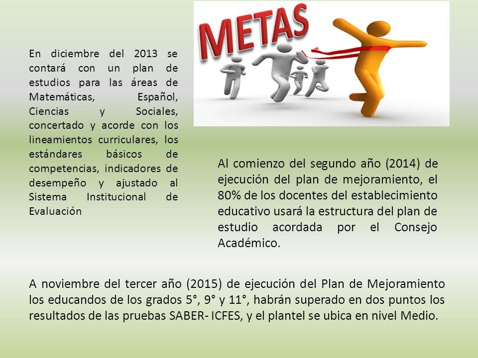 En diciembre del 2013 se contará con un plan de estudios para las áreas de Matemáticas, Español, Ciencias y Sociales, concertado y acorde con los line