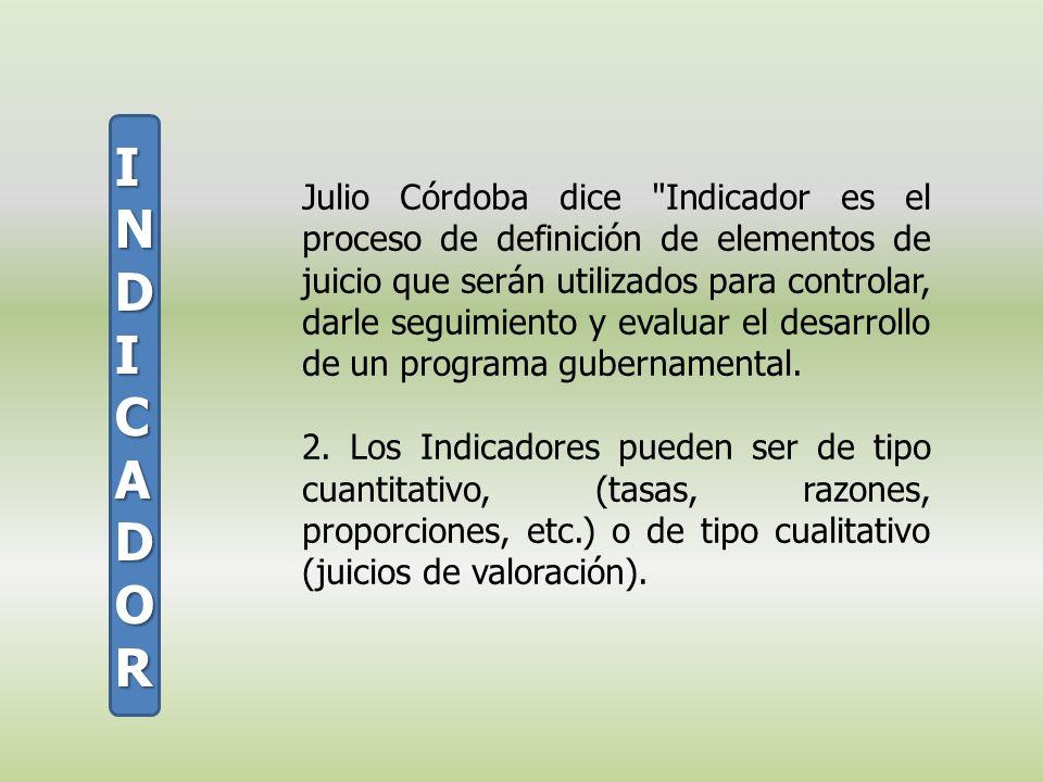 INDICADORINDICADORINDICADORINDICADOR Julio Córdoba dice