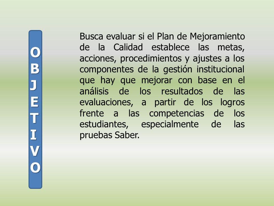 Busca evaluar si el Plan de Mejoramiento de la Calidad establece las metas, acciones, procedimientos y ajustes a los componentes de la gestión institu