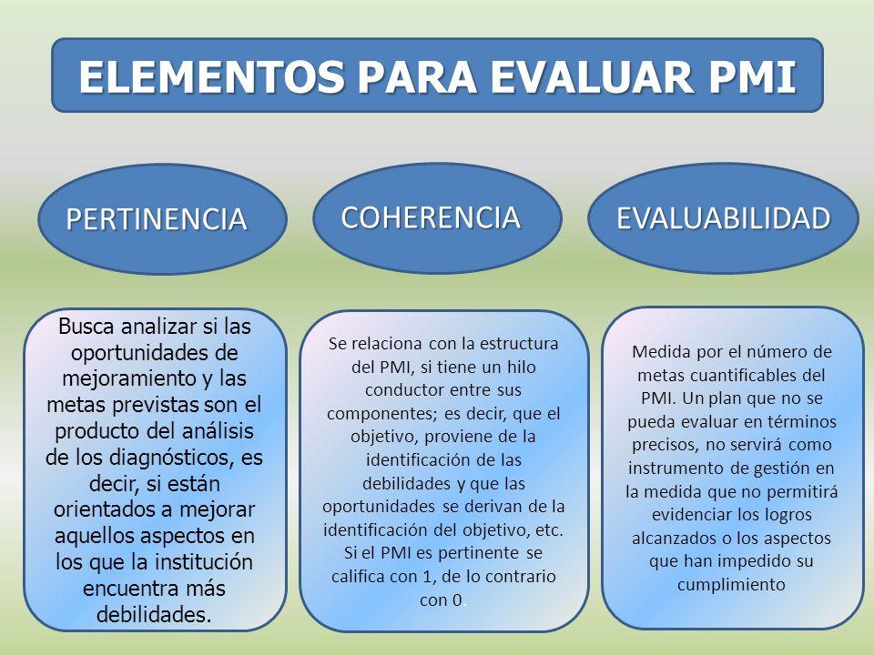 ELEMENTOS PARA EVALUAR PMI PERTINENCIA COHERENCIA EVALUABILIDAD Busca analizar si las oportunidades de mejoramiento y las metas previstas son el produ