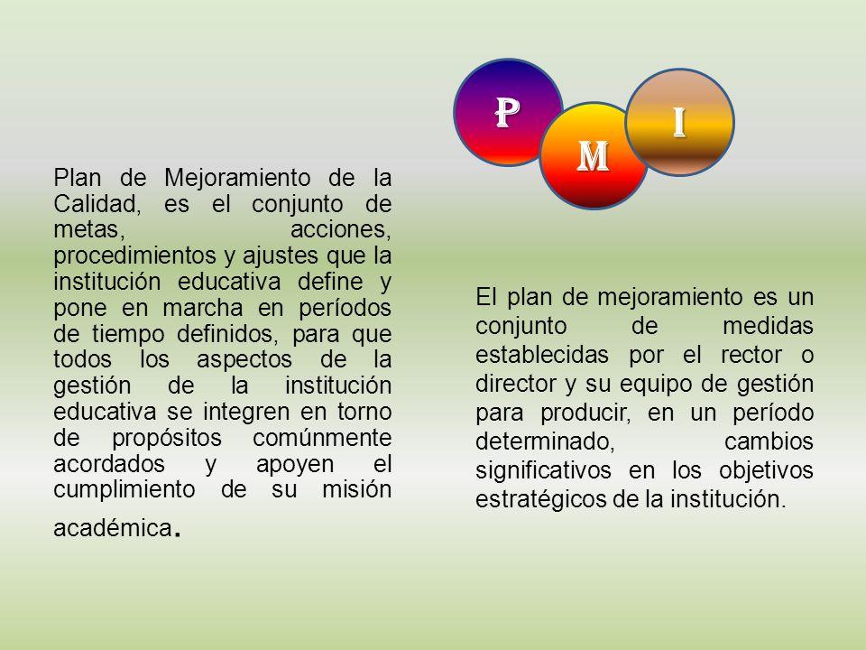 Plan de Mejoramiento de la Calidad, es el conjunto de metas, acciones, procedimientos y ajustes que la institución educativa define y pone en marcha e