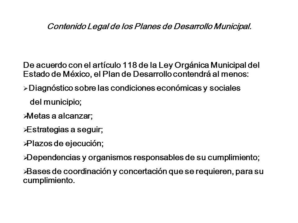 Contenido Legal de los Planes de Desarrollo Municipal.
