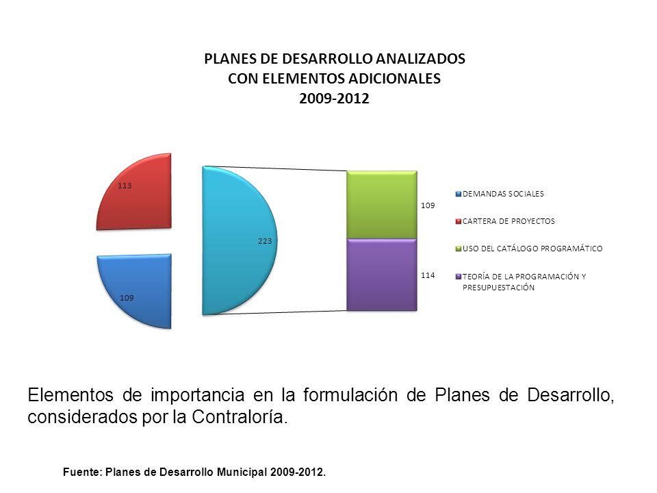 Elementos de importancia en la formulación de Planes de Desarrollo, considerados por la Contraloría.