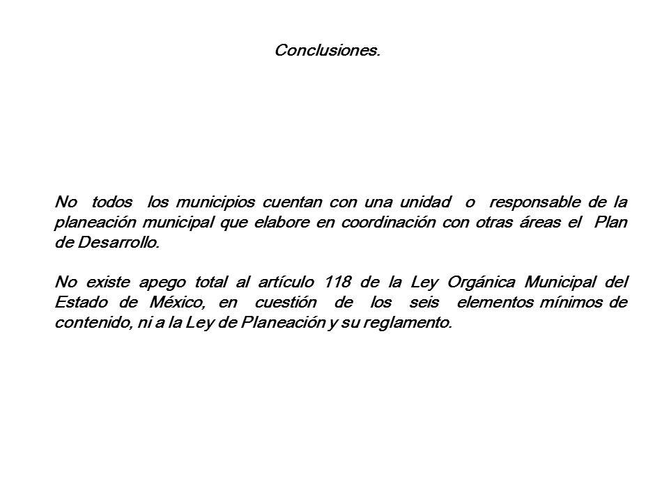 Fuentes: Para el caso de los seis elementos normativos se consultó: 1.