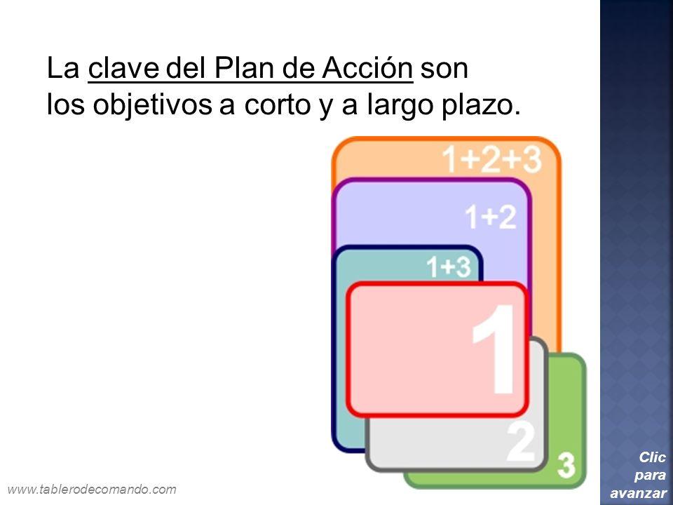 La clave del Plan de Acción son los objetivos a corto y a largo plazo. Clic para avanzar www.tablerodecomando.com
