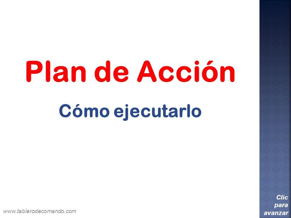 Plan de Acción Cómo ejecutarlo Clic para avanzar www.tablerodecomando.com
