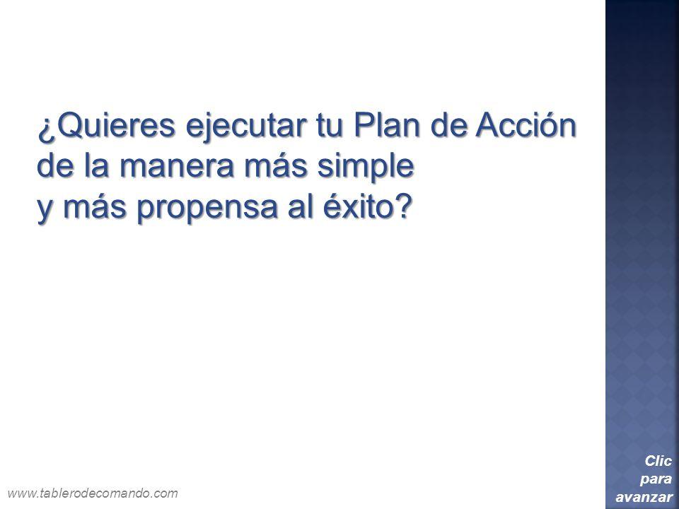 ¿Quieres ejecutar tu Plan de Acción de la manera más simple y más propensa al éxito? Clic para avanzar www.tablerodecomando.com