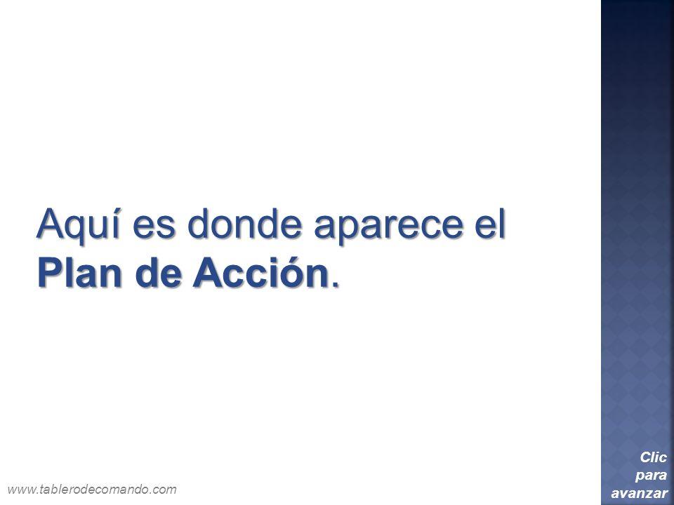 Aquí es donde aparece el Plan de Acción. Clic para avanzar www.tablerodecomando.com