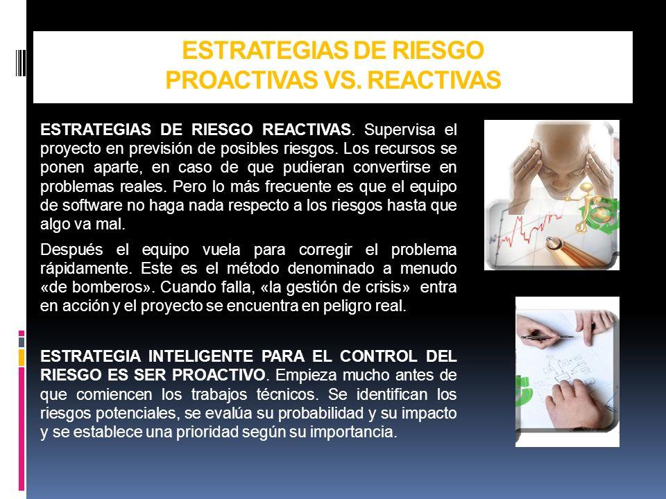 ESTRATEGIAS DE RIESGO PROACTIVAS VS. REACTIVAS ESTRATEGIAS DE RIESGO REACTIVAS. Supervisa el proyecto en previsión de posibles riesgos. Los recursos s