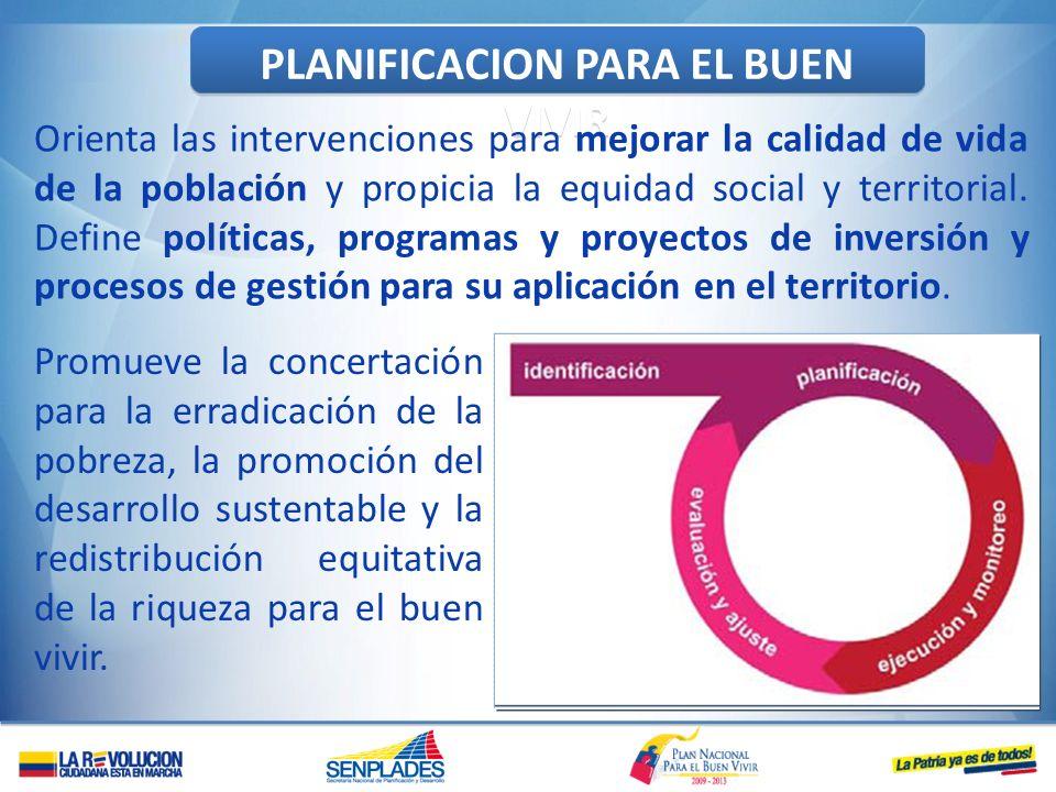 PLANIFICACION PARA EL BUEN VIVIR Orienta las intervenciones para mejorar la calidad de vida de la población y propicia la equidad social y territorial