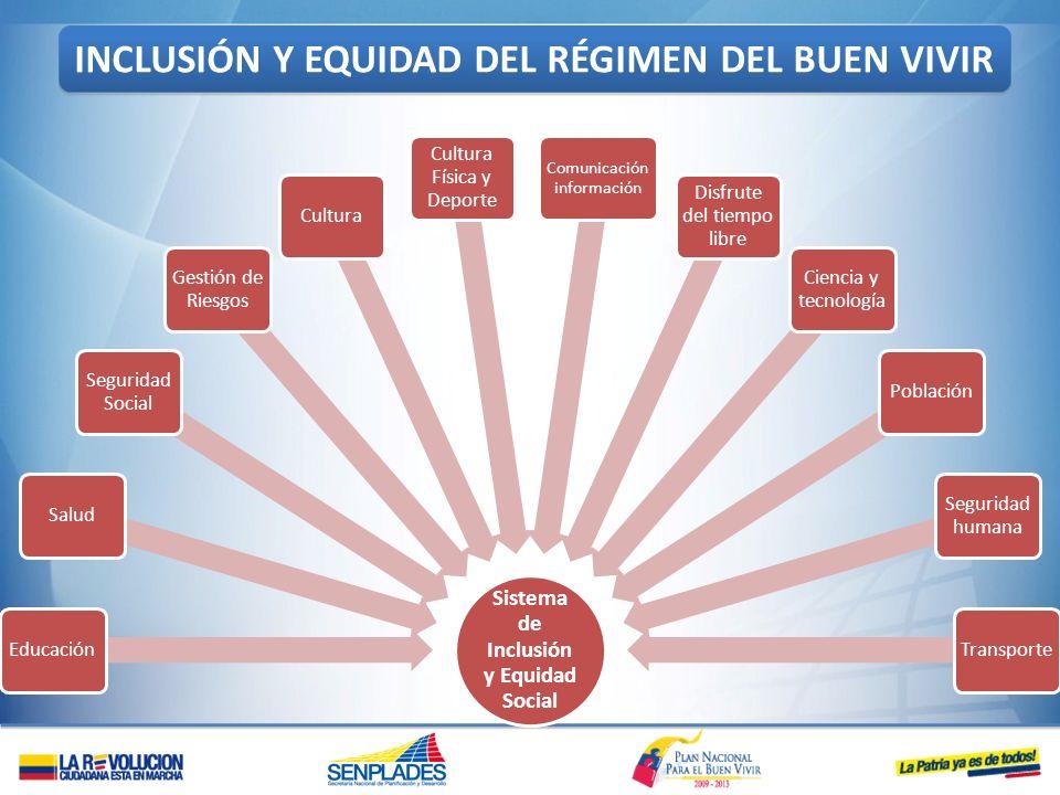 Sistema de Inclusión y Equidad Social EducaciónSalud Seguridad Social Gestión de Riesgos Cultura Cultura Física y Deporte Comunicación información Dis