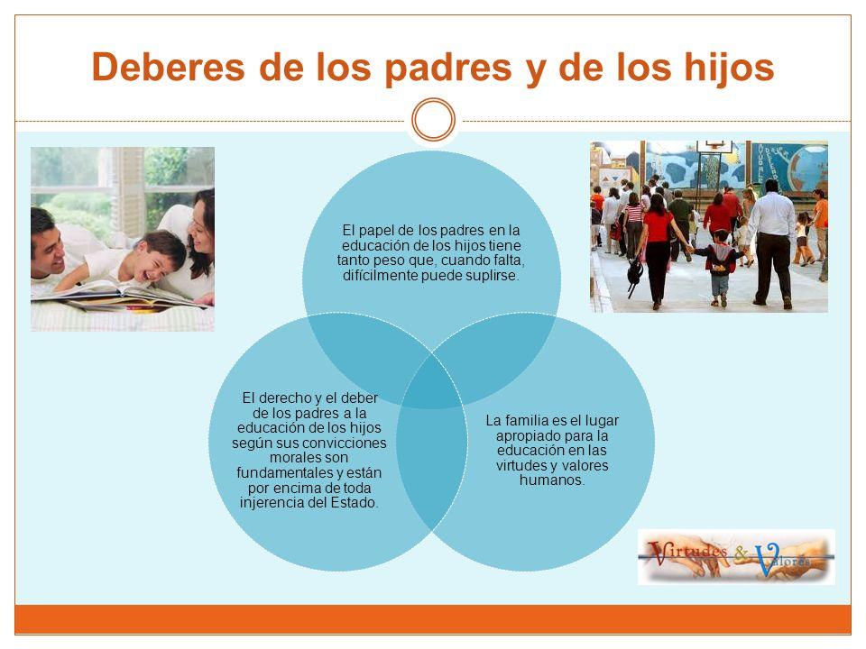 Deberes de los padres y de los hijos El papel de los padres en la educación de los hijos tiene tanto peso que, cuando falta, difícilmente puede suplirse.