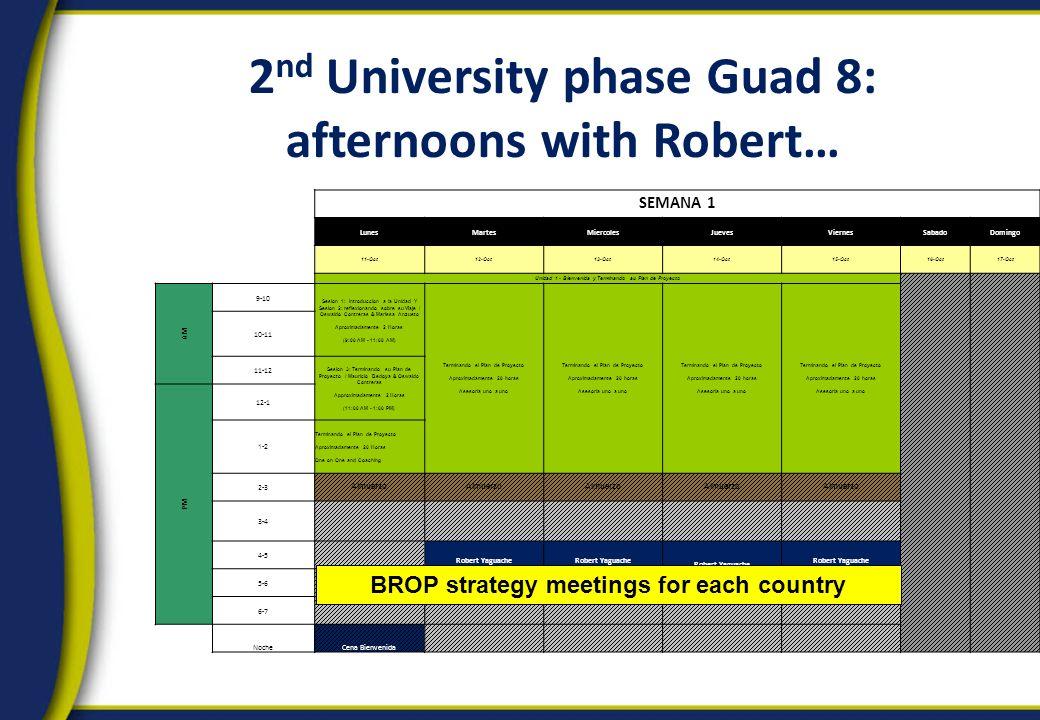 2 nd University phase Guad 8: afternoons with Robert… SEMANA 1 LunesMartesMiercolesJuevesViernesSabadoDomingo 11-Oct12-Oct13-Oct14-Oct15-Oct16-Oct17-Oct Unidad 1 - Bienvenida y Terminando su Plan de Proyecto AM 9-10 Sesion 1: Introduccion a la Unidad Y Sesion 2: reflexionando sobre su Viaje / Oswaldo Contreras & Marissa Anzueto Aproximadamente 2 Horas (9:00 AM - 11:00 AM) Terminando el Plan de Proyecto Aproximadamente 20 horas Asesoria uno a uno 10-11 11-12 Sesion 3: Terminando su Plan de Proyecto / Mauricio Bedoya & Oswaldo Contreras Approximadamente 2 Horas (11:00 AM - 1:00 PM) PM 12-1 1-2 Terminando el Plan de Proyecto Aproximadamente 20 Horas One on One and Coaching 2-3 Almuerzo 3-4 4-5 Robert Yaguache Peru Bolivia 3:30 a 5:30 Robert Yaguache Ecuador 4:30 a 6:30 Robert Yaguache Colombia 3:30 a 5:30 Robert Yaguache Uno a Uno 3:30 a 5:30 5-6 6-7 NocheCena Bienvenida BROP strategy meetings for each country