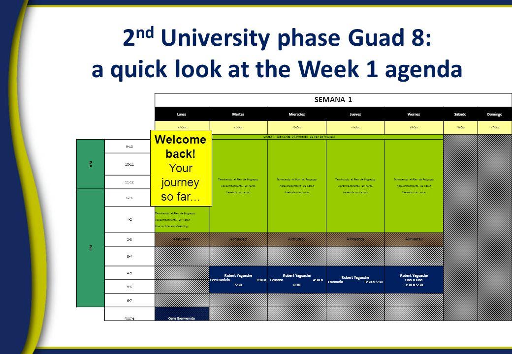 2 nd University phase Guad 8: a quick look at the Week 1 agenda SEMANA 1 LunesMartesMiercolesJuevesViernesSabadoDomingo 11-Oct12-Oct13-Oct14-Oct15-Oct16-Oct17-Oct Unidad 1 - Bienvenida y Terminando su Plan de Proyecto AM 9-10 Sesion 1: Introduccion a la Unidad Y Sesion 2: reflexionando sobre su Viaje / Oswaldo Contreras & Marissa Anzueto Aproximadamente 2 Horas (9:00 AM - 11:00 AM) Terminando el Plan de Proyecto Aproximadamente 20 horas Asesoria uno a uno 10-11 11-12 Sesion 3: Terminando su Plan de Proyecto / Mauricio Bedoya & Oswaldo Contreras Approximadamente 2 Horas (11:00 AM - 1:00 PM) PM 12-1 1-2 Terminando el Plan de Proyecto Aproximadamente 20 Horas One on One and Coaching 2-3 Almuerzo 3-4 4-5 Robert Yaguache Peru Bolivia 3:30 a 5:30 Robert Yaguache Ecuador 4:30 a 6:30 Robert Yaguache Colombia 3:30 a 5:30 Robert Yaguache Uno a Uno 3:30 a 5:30 5-6 6-7 NocheCena Bienvenida Welcome back.