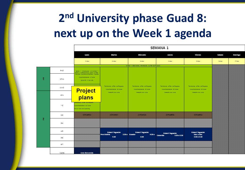 2 nd University phase Guad 8: next up on the Week 1 agenda SEMANA 1 LunesMartesMiercolesJuevesViernesSabadoDomingo 11-Oct12-Oct13-Oct14-Oct15-Oct16-Oct17-Oct Unidad 1 - Bienvenida y Terminando su Plan de Proyecto AM 9-10 Sesion 1: Introduccion a la Unidad Y Sesion 2: reflexionando sobre su Viaje / Oswaldo Contreras & Marissa Anzueto Aproximadamente 2 Horas (9:00 AM - 11:00 AM) Terminando el Plan de Proyecto Aproximadamente 20 horas Asesoria uno a uno 10-11 11-12 Sesion 3: Terminando su Plan de Proyecto / Mauricio Bedoya & Oswaldo Contreras Approximadamente 2 Horas (11:00 AM - 1:00 PM) PM 12-1 1-2 Terminando el Plan de Proyecto Aproximadamente 20 Horas One on One and Coaching 2-3 Almuerzo 3-4 4-5 Robert Yaguache Peru Bolivia 3:30 a 5:30 Robert Yaguache Ecuador 4:30 a 6:30 Robert Yaguache Colombia 3:30 a 5:30 Robert Yaguache Uno a Uno 3:30 a 5:30 5-6 6-7 NocheCena Bienvenida Project plans