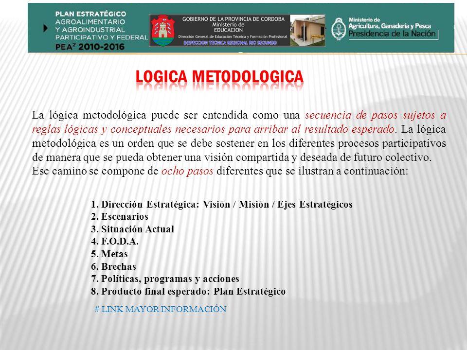La lógica metodológica puede ser entendida como una secuencia de pasos sujetos a reglas lógicas y conceptuales necesarios para arribar al resultado esperado.