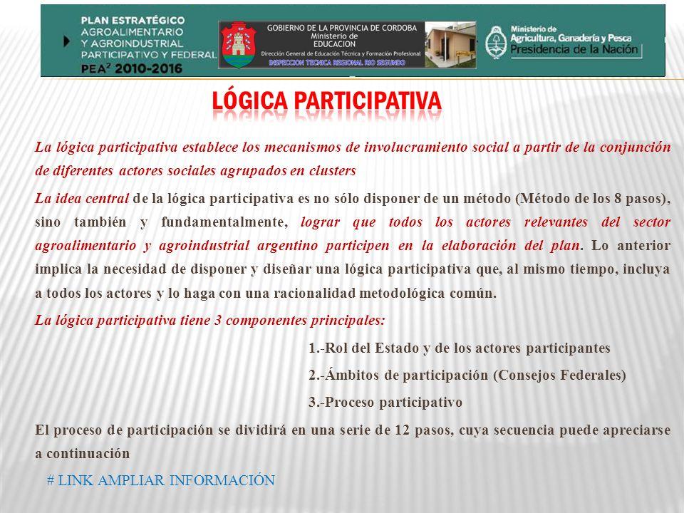 La lógica participativa establece los mecanismos de involucramiento social a partir de la conjunción de diferentes actores sociales agrupados en clusters La idea central de la lógica participativa es no sólo disponer de un método (Método de los 8 pasos), sino también y fundamentalmente, lograr que todos los actores relevantes del sector agroalimentario y agroindustrial argentino participen en la elaboración del plan.