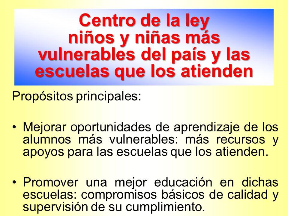 Estructura General del Proyecto Diferenciación de Escuelas Más Recursos Más Compromisos Educativos Subvención Preferencial