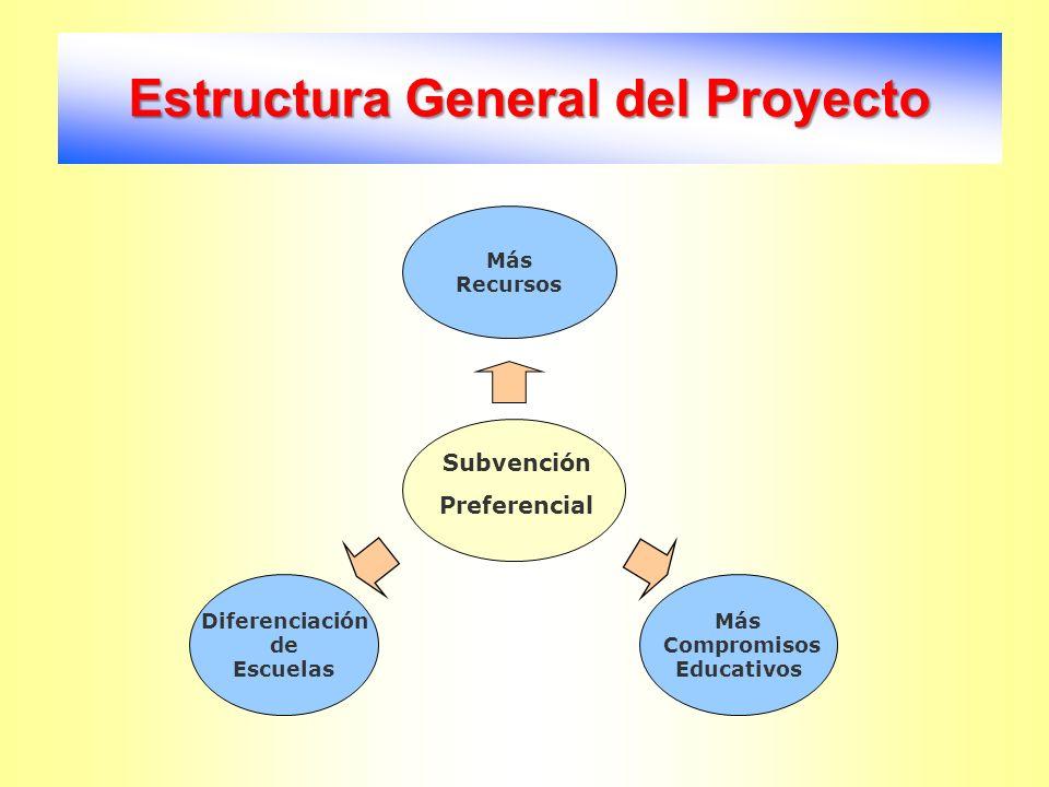FUNCIONES PSICÓLOGO/A Intervención ante las Necesidades Educativas de los Alumnos.