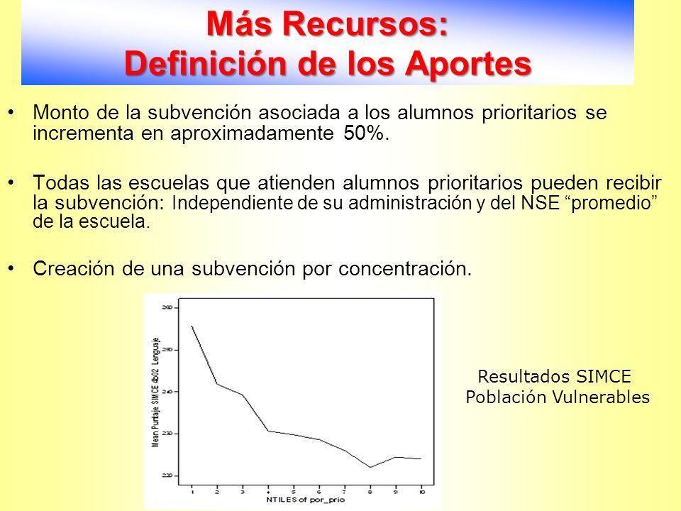 FUNCIONES ASISTENTE SOCIAL Aplicación de metodologías de caso y familia, grupo y comunidad.