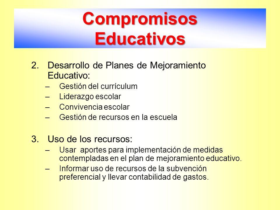 Compromisos Educativos 4.Aseguramiento de condiciones Técnico Pedagógicas: –Acreditar horas docentes técnico-pedagógicas y no lectivas.