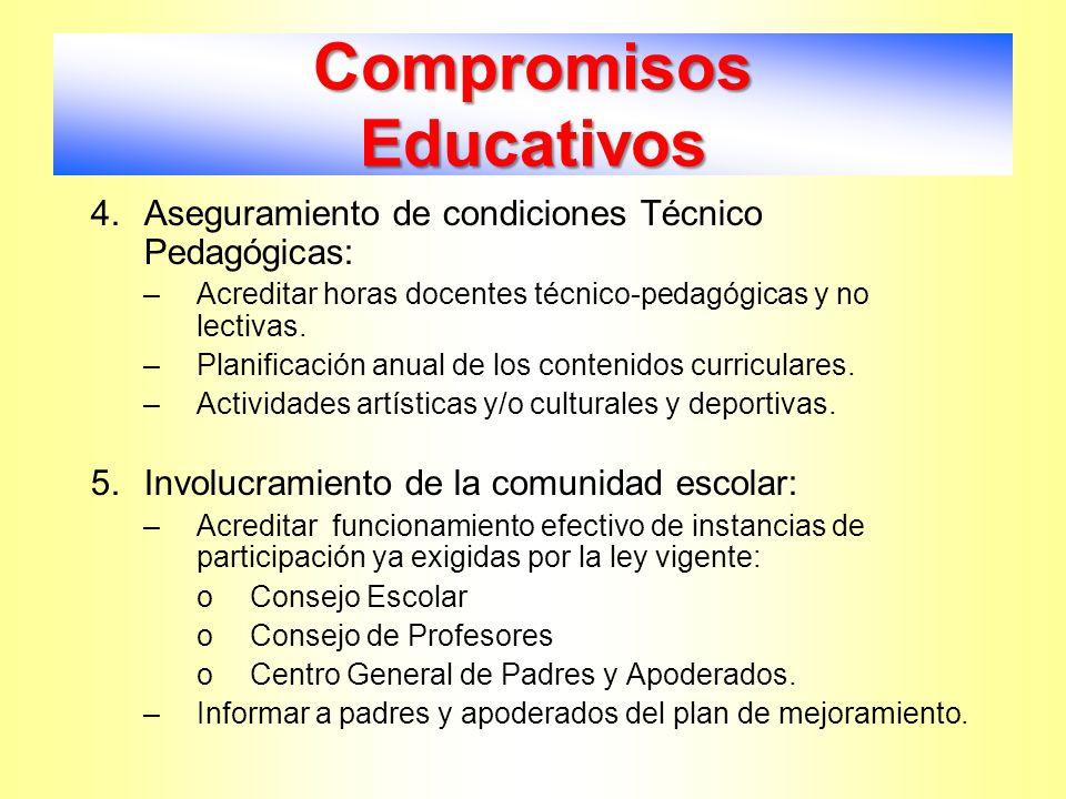 Compromisos Educativos 6.
