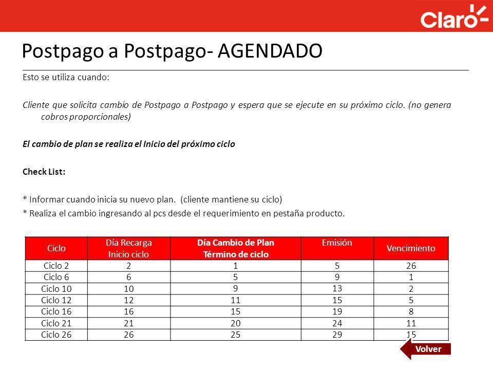 Postpago a Postpago- AGENDADO Esto se utiliza cuando: Cliente que solicita cambio de Postpago a Postpago y espera que se ejecute en su próximo ciclo.