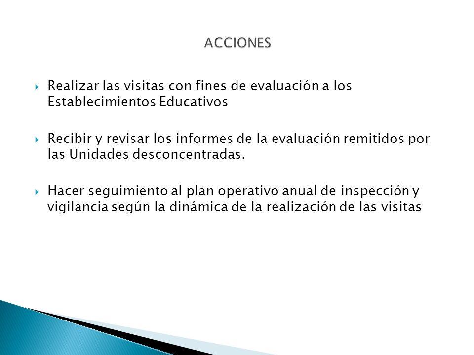 Realizar las visitas con fines de evaluación a los Establecimientos Educativos Recibir y revisar los informes de la evaluación remitidos por las Unidades desconcentradas.