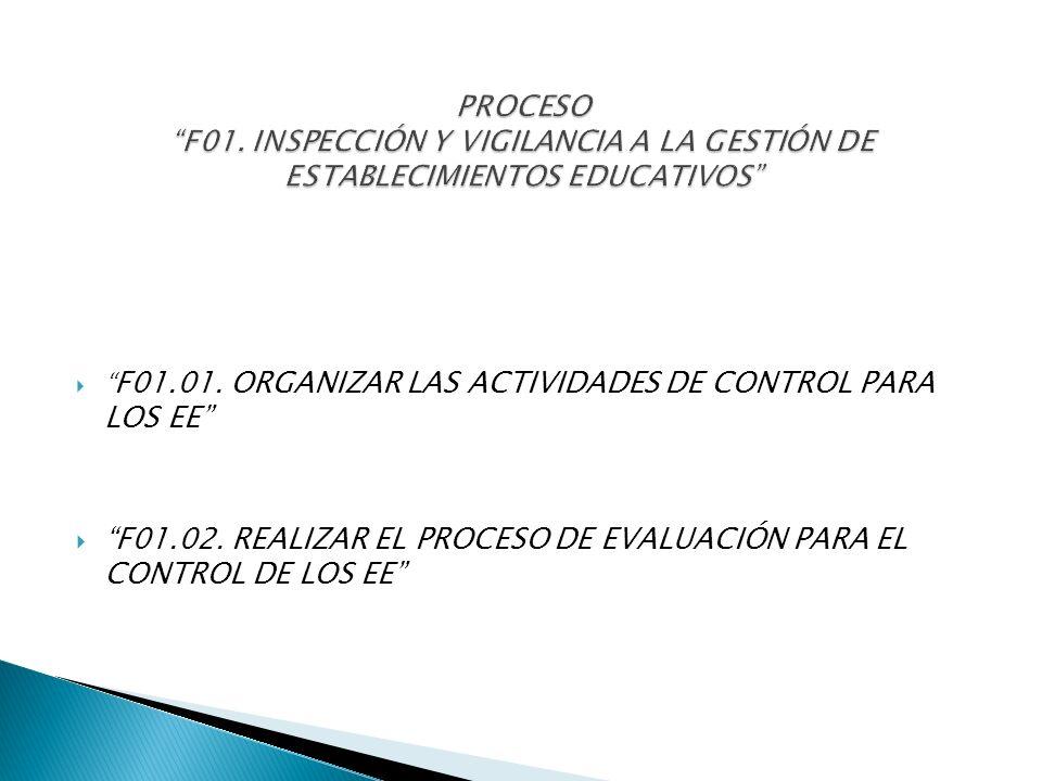 F01.01. ORGANIZAR LAS ACTIVIDADES DE CONTROL PARA LOS EE F01.02.