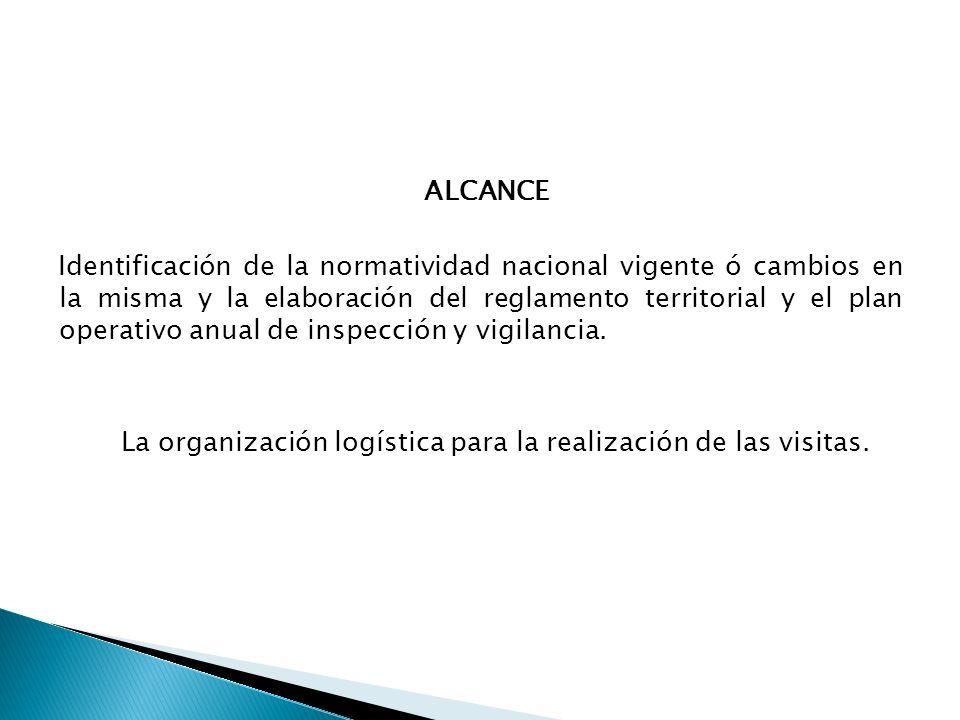 ALCANCE Identificación de la normatividad nacional vigente ó cambios en la misma y la elaboración del reglamento territorial y el plan operativo anual de inspección y vigilancia.