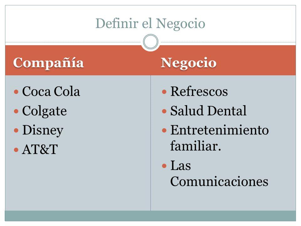 Compañía Negocio Coca Cola Colgate Disney AT&T Refrescos Salud Dental Entretenimiento familiar. Las Comunicaciones Definir el Negocio