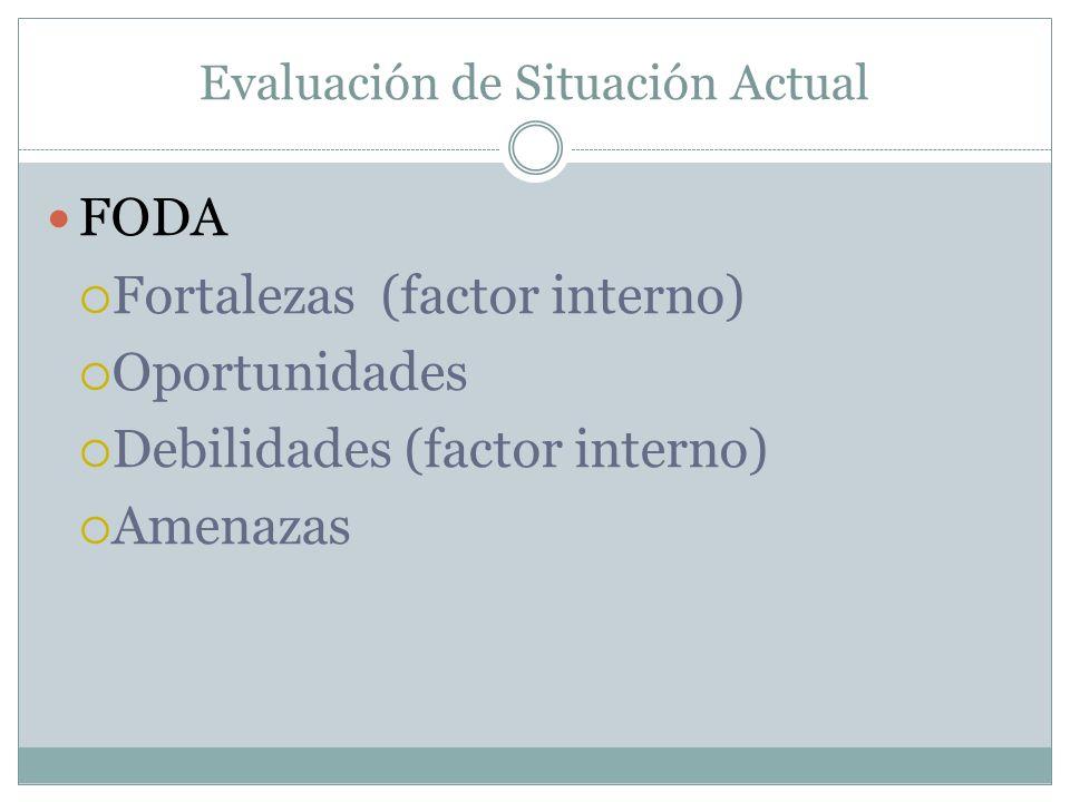 Evaluación de Situación Actual FODA Fortalezas (factor interno) Oportunidades Debilidades (factor interno) Amenazas