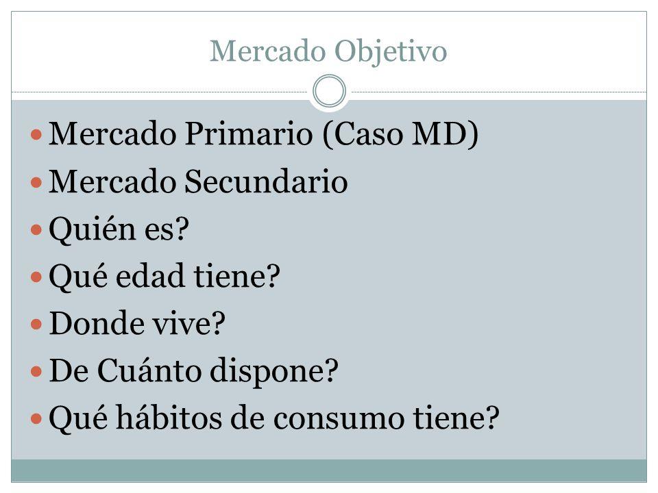 Mercado Objetivo Mercado Primario (Caso MD) Mercado Secundario Quién es? Qué edad tiene? Donde vive? De Cuánto dispone? Qué hábitos de consumo tiene?