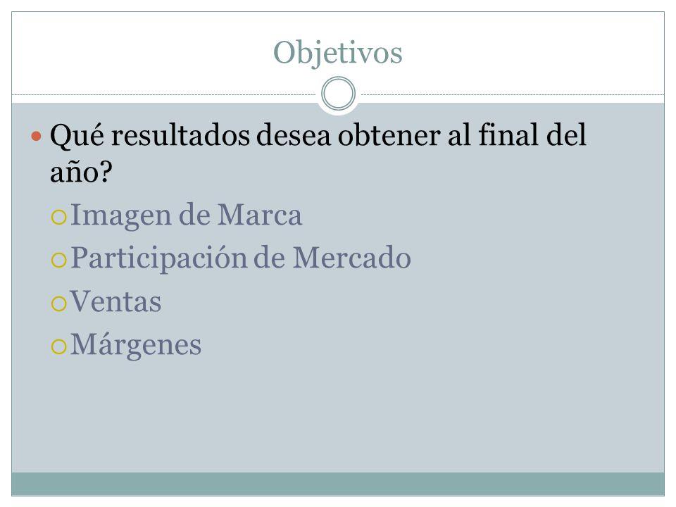 Objetivos Qué resultados desea obtener al final del año? Imagen de Marca Participación de Mercado Ventas Márgenes