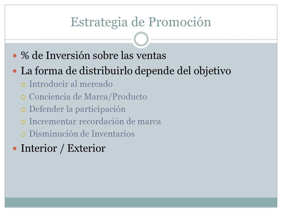 Estrategia de Promoción % de Inversión sobre las ventas La forma de distribuirlo depende del objetivo Introducir al mercado Conciencia de Marca/Producto Defender la participación Incrementar recordación de marca Disminución de Inventarios Interior / Exterior