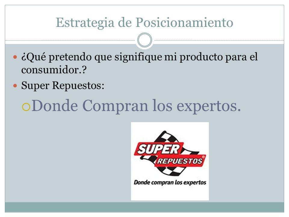 Estrategia de Posicionamiento ¿Qué pretendo que signifique mi producto para el consumidor.? Super Repuestos: Donde Compran los expertos.