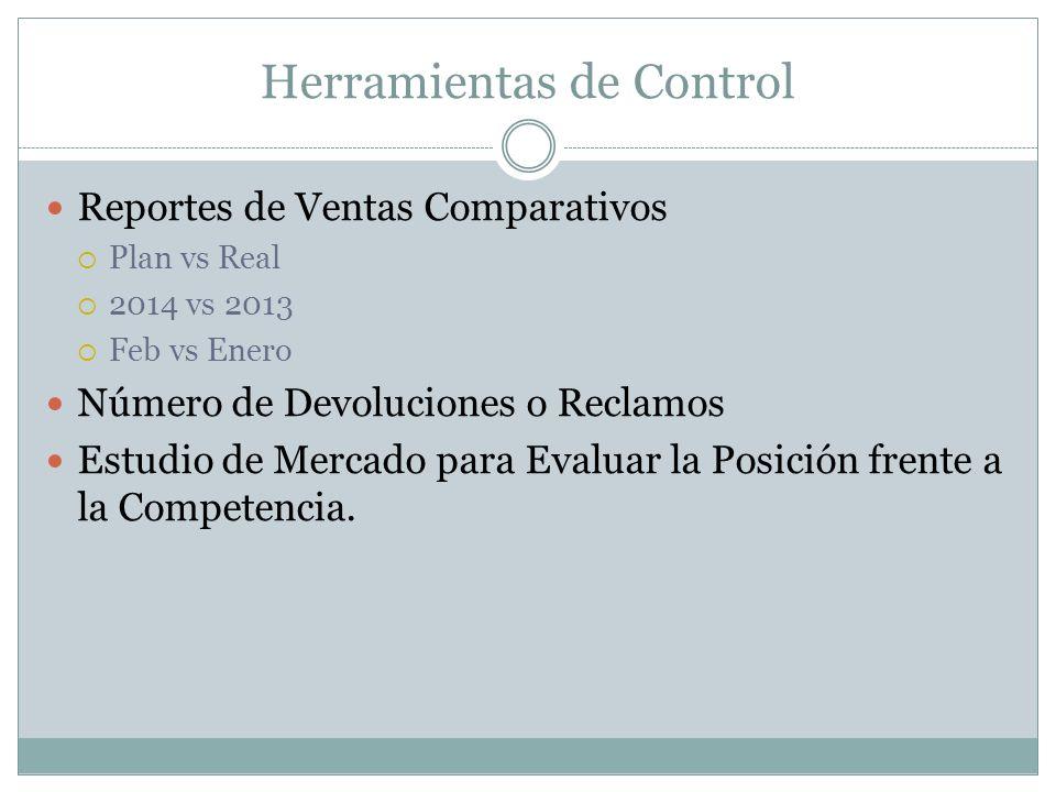 Herramientas de Control Reportes de Ventas Comparativos Plan vs Real 2014 vs 2013 Feb vs Enero Número de Devoluciones o Reclamos Estudio de Mercado para Evaluar la Posición frente a la Competencia.
