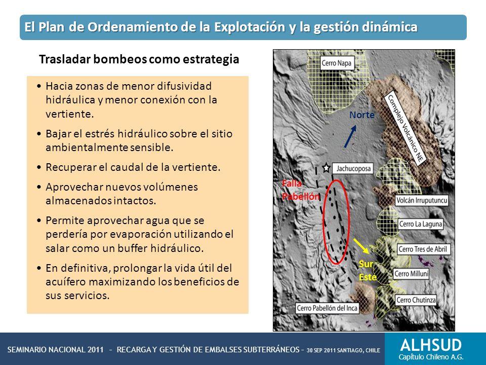 SEMINARIO NACIONAL 2011 – RECARGA Y GESTIÓN DE EMBALSES SUBTERRÁNEOS – 30 SEP 2011 SANTIAGO, CHILE ALHSUD Capítulo Chileno A.G. Trasladar bombeos como