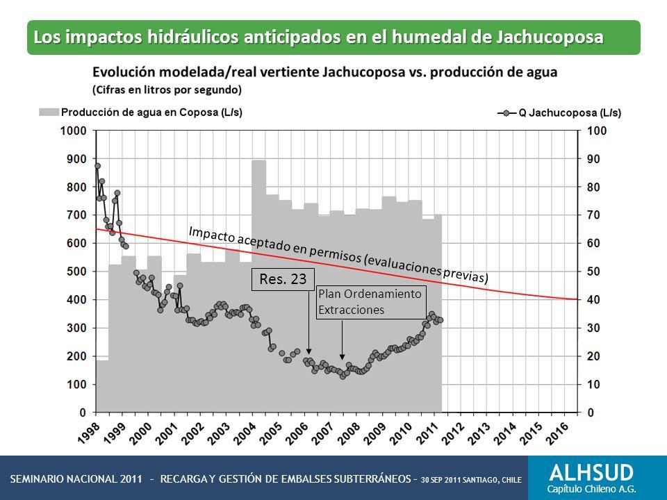 SEMINARIO NACIONAL 2011 – RECARGA Y GESTIÓN DE EMBALSES SUBTERRÁNEOS – 30 SEP 2011 SANTIAGO, CHILE ALHSUD Capítulo Chileno A.G. Res. 23 Impacto acepta