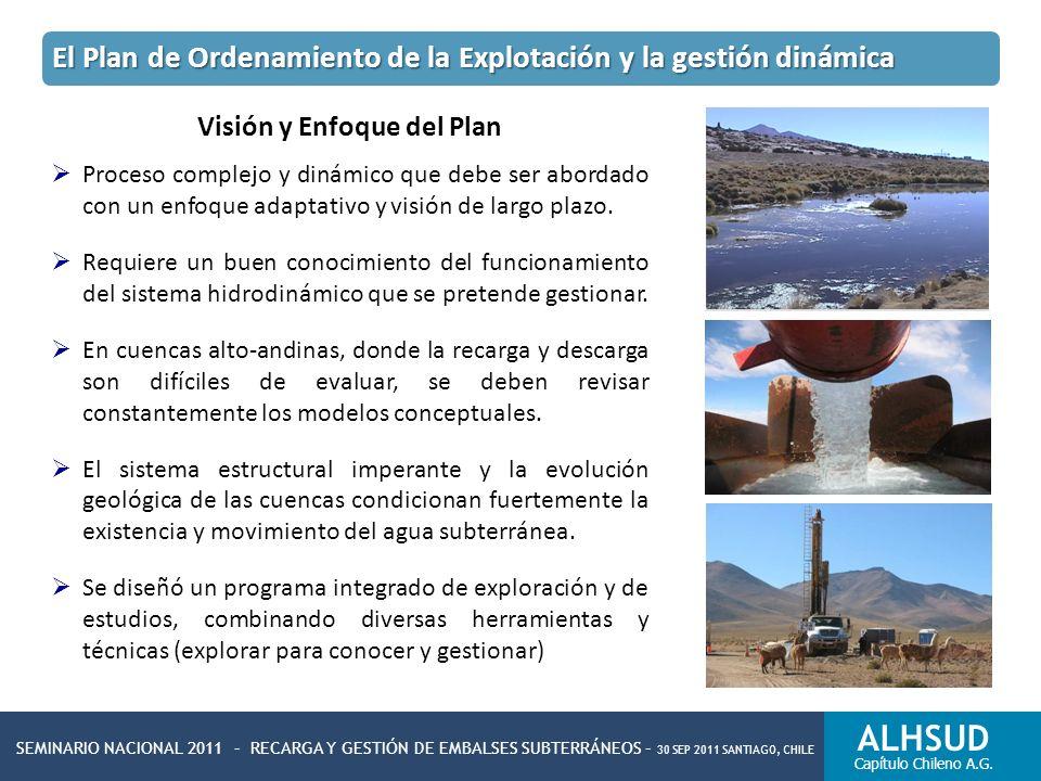 SEMINARIO NACIONAL 2011 – RECARGA Y GESTIÓN DE EMBALSES SUBTERRÁNEOS – 30 SEP 2011 SANTIAGO, CHILE ALHSUD Capítulo Chileno A.G. El Plan de Ordenamient
