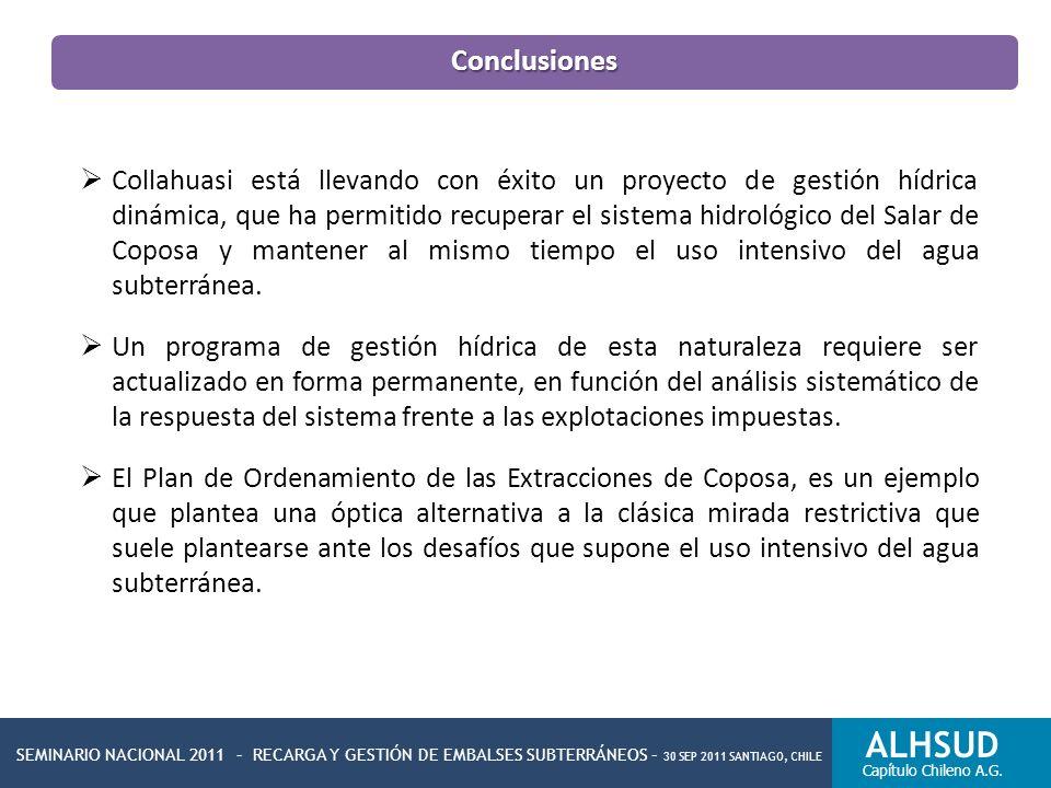 SEMINARIO NACIONAL 2011 – RECARGA Y GESTIÓN DE EMBALSES SUBTERRÁNEOS – 30 SEP 2011 SANTIAGO, CHILE ALHSUD Capítulo Chileno A.G. Conclusiones Collahuas