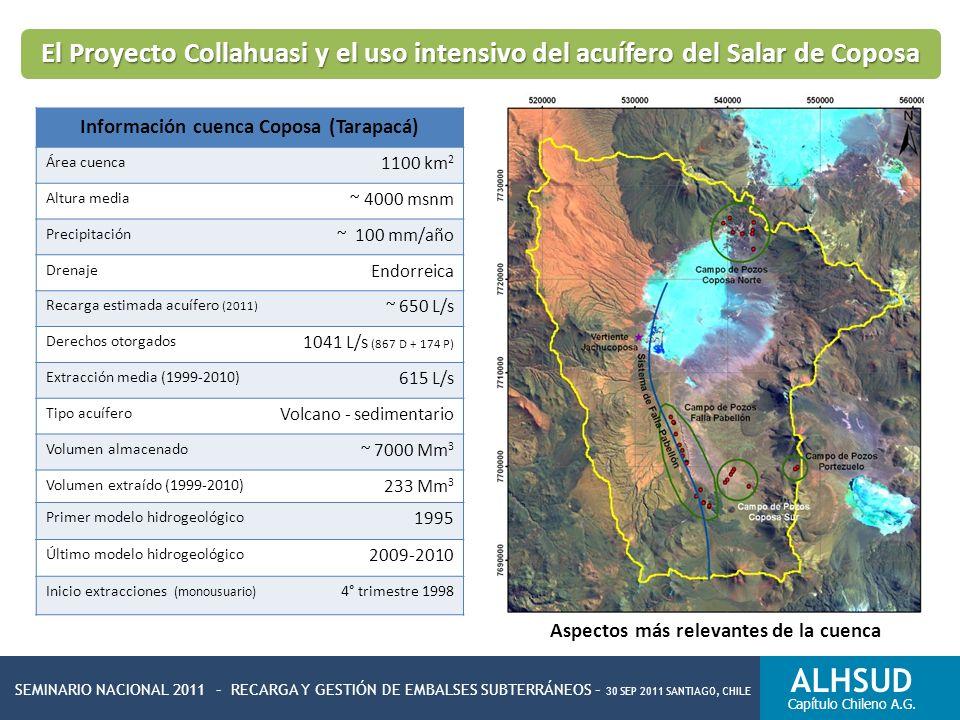 SEMINARIO NACIONAL 2011 – RECARGA Y GESTIÓN DE EMBALSES SUBTERRÁNEOS – 30 SEP 2011 SANTIAGO, CHILE ALHSUD Capítulo Chileno A.G. El Proyecto Collahuasi