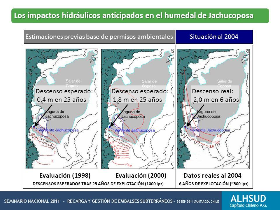 SEMINARIO NACIONAL 2011 – RECARGA Y GESTIÓN DE EMBALSES SUBTERRÁNEOS – 30 SEP 2011 SANTIAGO, CHILE ALHSUD Capítulo Chileno A.G. Evaluación (1998) Eval