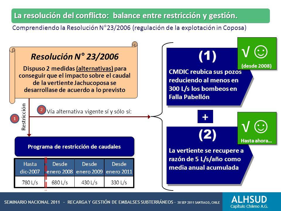 SEMINARIO NACIONAL 2011 – RECARGA Y GESTIÓN DE EMBALSES SUBTERRÁNEOS – 30 SEP 2011 SANTIAGO, CHILE ALHSUD Capítulo Chileno A.G. Programa de restricció