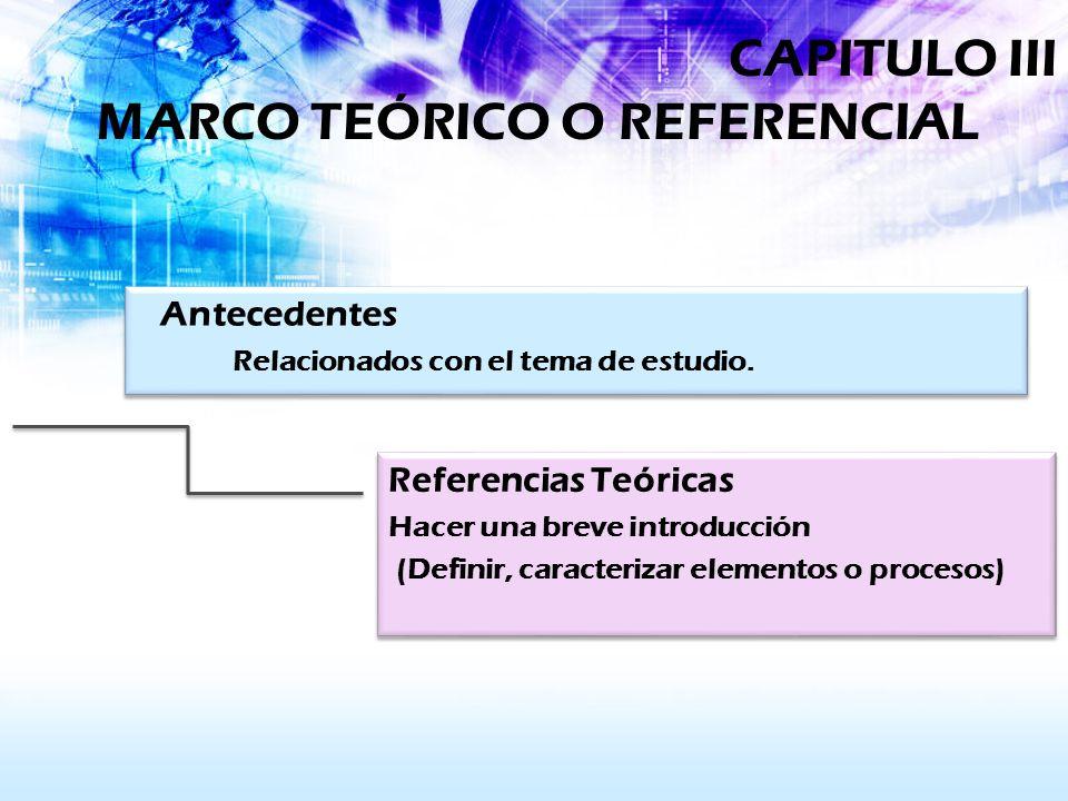 CAPITULO III MARCO TEÓRICO O REFERENCIAL Antecedentes Relacionados con el tema de estudio. Antecedentes Relacionados con el tema de estudio. Referenci