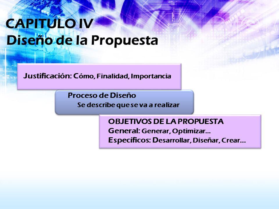 CAPITULO IV Diseño de la Propuesta Justificación: C ómo, Finalidad, Importancia Proceso de Diseño Se describe que se va a realizar OBJETIVOS DE LA PRO