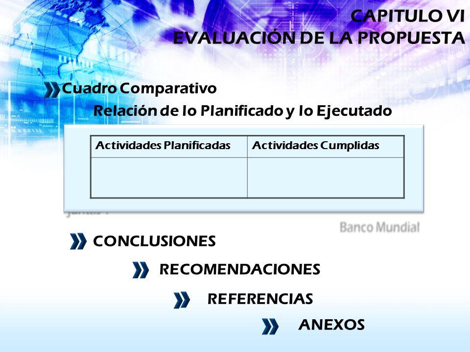 Cuadro Comparativo Relación de lo Planificado y lo Ejecutado CAPITULO VI EVALUACIÓN DE LA PROPUESTA Actividades PlanificadasActividades Cumplidas CONC