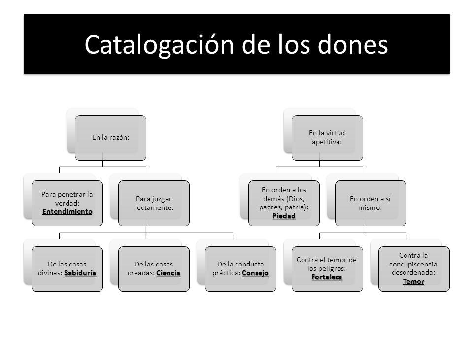 Esquema que seguiremos 1.Introducción, Definición, Ámbito y Necesidad2.