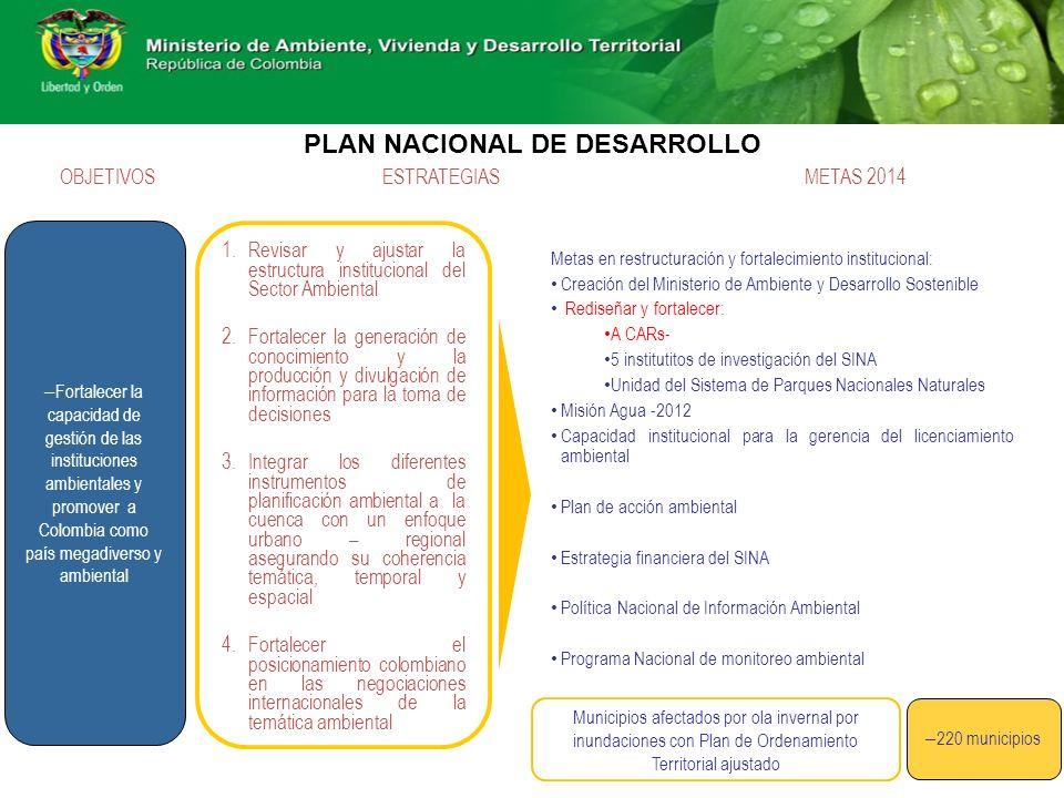 – Fortalecer la capacidad de gestión de las instituciones ambientales y promover a Colombia como país megadiverso y ambiental 1.Revisar y ajustar la estructura institucional del Sector Ambiental 2.Fortalecer la generación de conocimiento y la producción y divulgación de información para la toma de decisiones 3.Integrar los diferentes instrumentos de planificación ambiental a la cuenca con un enfoque urbano – regional asegurando su coherencia temática, temporal y espacial 4.Fortalecer el posicionamiento colombiano en las negociaciones internacionales de la temática ambiental OBJETIVOSESTRATEGIASMETAS 2014 Municipios afectados por ola invernal por inundaciones con Plan de Ordenamiento Territorial ajustado – 220 municipios Metas en restructuración y fortalecimiento institucional: Creación del Ministerio de Ambiente y Desarrollo Sostenible Rediseñar y fortalecer: A CARs- 5 institutitos de investigación del SINA Unidad del Sistema de Parques Nacionales Naturales Misión Agua -2012 Capacidad institucional para la gerencia del licenciamiento ambiental Plan de acción ambiental Estrategia financiera del SINA Política Nacional de Información Ambiental Programa Nacional de monitoreo ambiental PLAN NACIONAL DE DESARROLLO